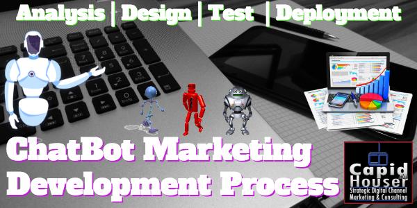 AI ChatBot Marketing Development Process